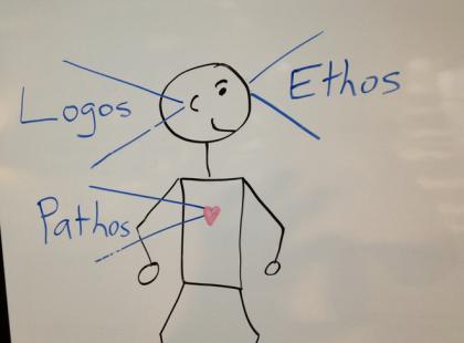 pathos-ethos-logos